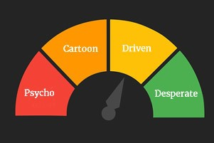 Villain scale from left to right. Red: psycho, orange: cartoon, yellow: driven, green: desperate